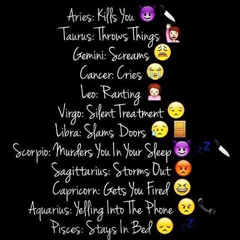 Horoscope Guide September 2016