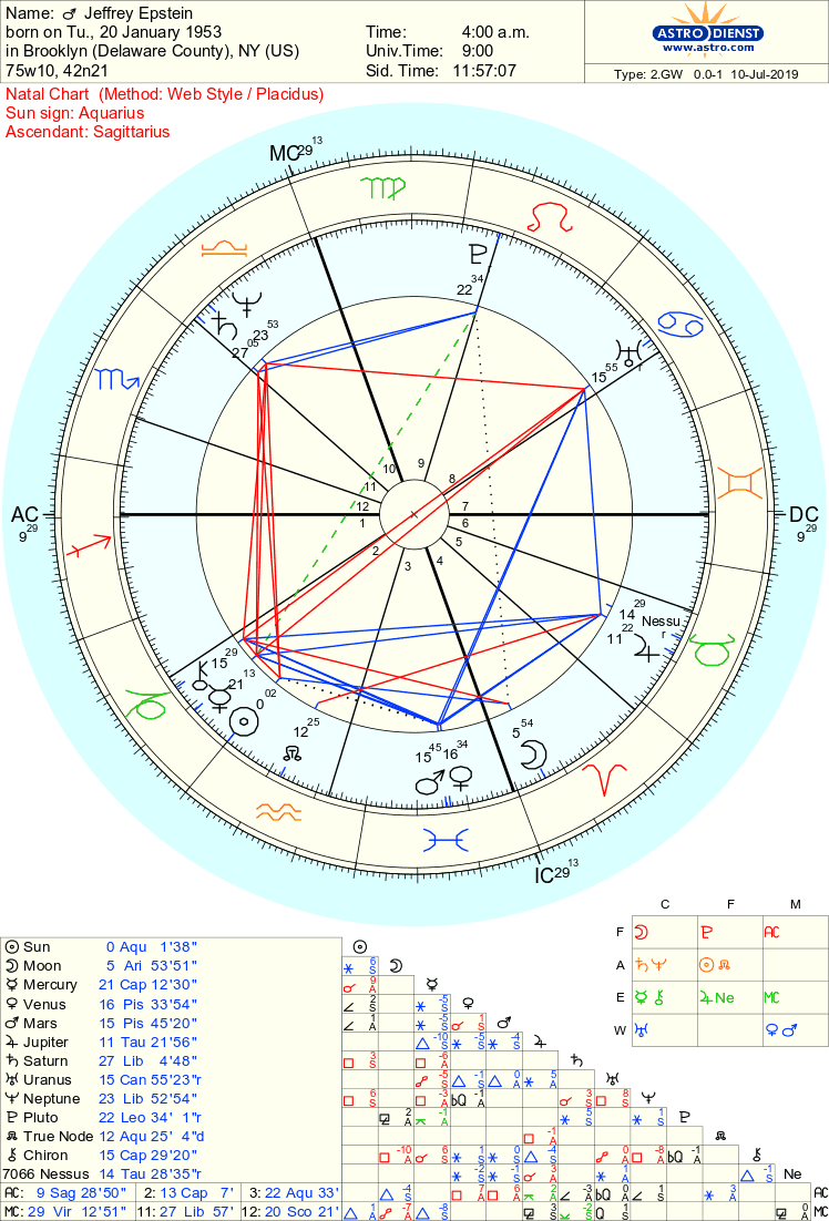 Jeffrey Epstein Accurate Natal Chart   My Christian Psychic